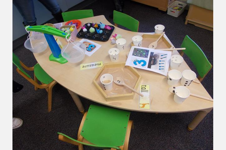 Drop-In - Example activities from Nursery Staff