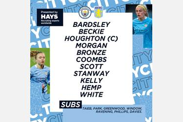 Anna Phillips on Man City subs for 17-01-21 match vs Aston Villa.jpg