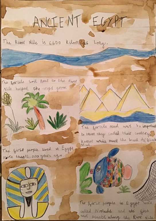 Y4 Egypt fact sheet